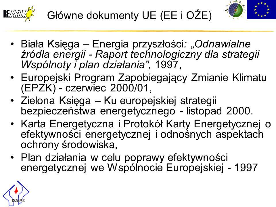 Główne dokumenty UE (EE i OŹE)