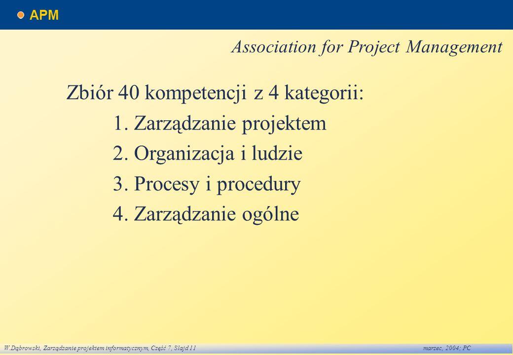 Zbiór 40 kompetencji z 4 kategorii: 1. Zarządzanie projektem