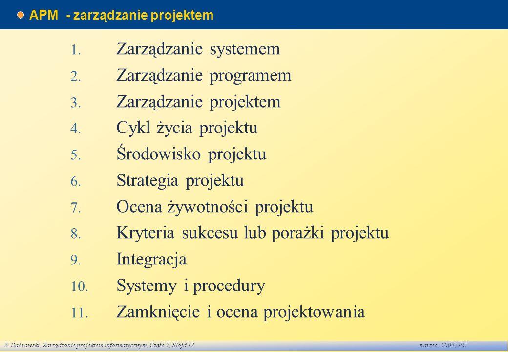 APM - zarządzanie projektem