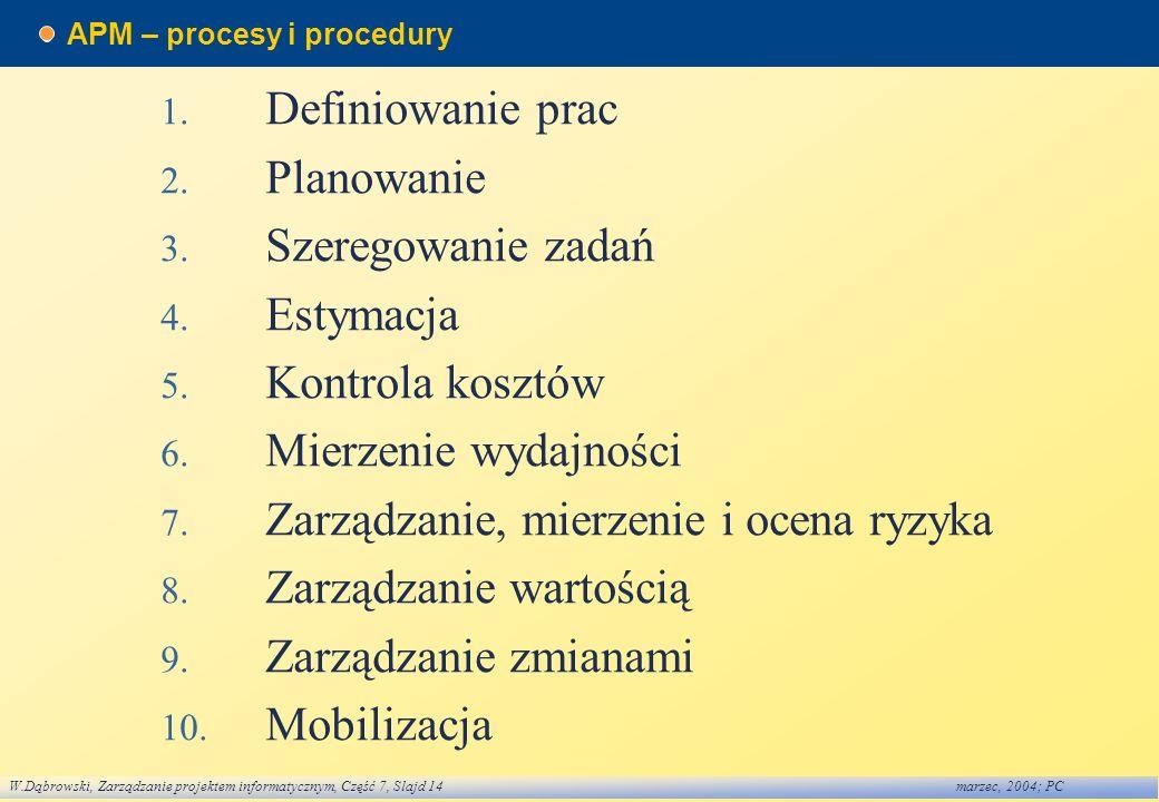 APM – procesy i procedury