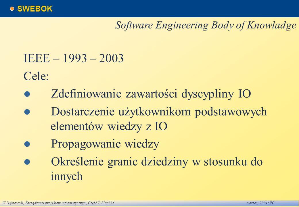 Zdefiniowanie zawartości dyscypliny IO