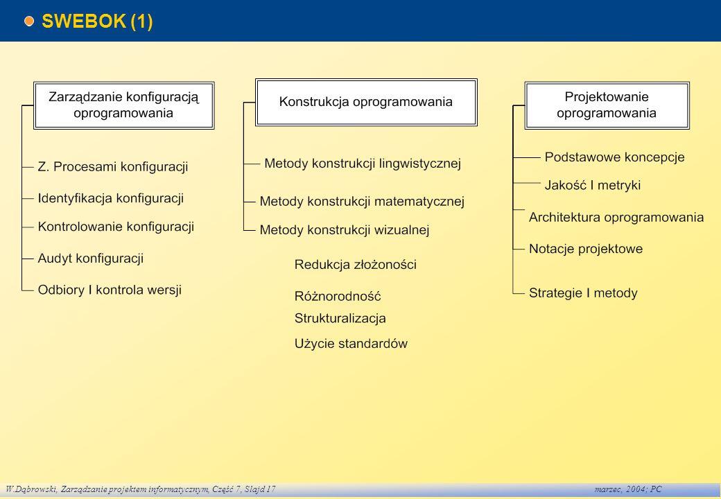 SWEBOK (1)