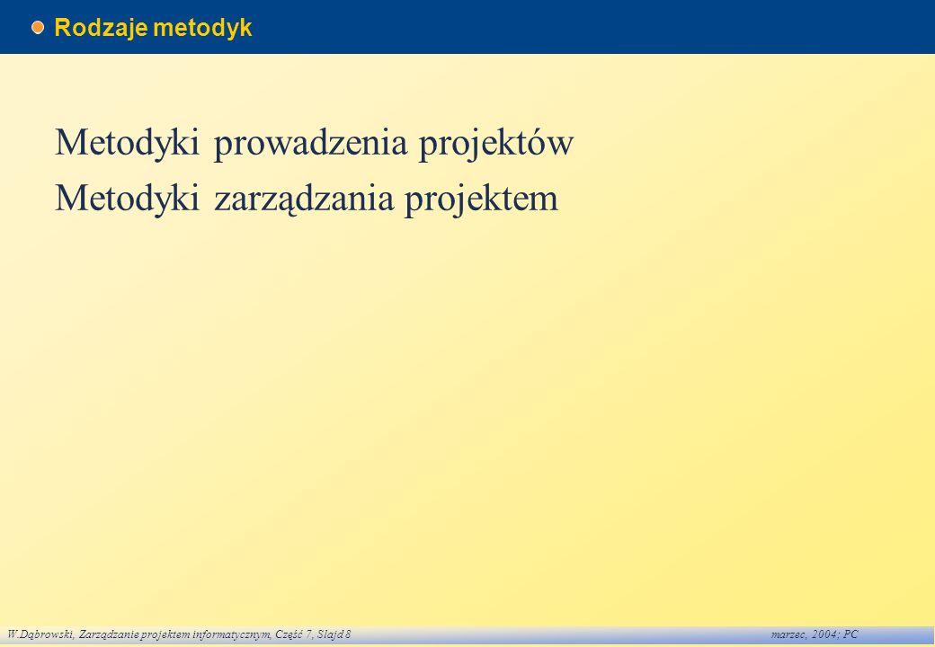 Metodyki prowadzenia projektów Metodyki zarządzania projektem