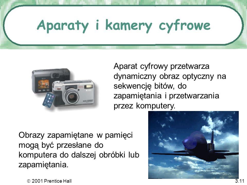 Aparaty i kamery cyfrowe