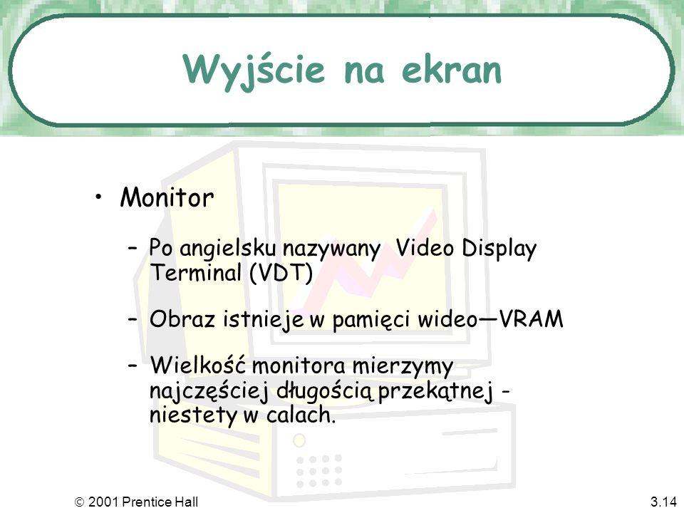 Wyjście na ekran Monitor