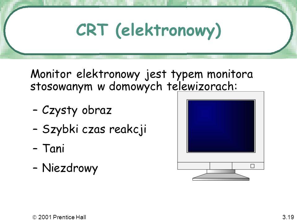 CRT (elektronowy)Monitor elektronowy jest typem monitora stosowanym w domowych telewizorach: Czysty obraz.