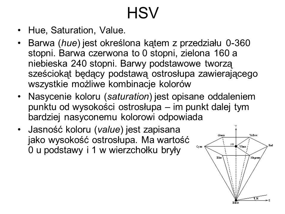 HSV Hue, Saturation, Value.
