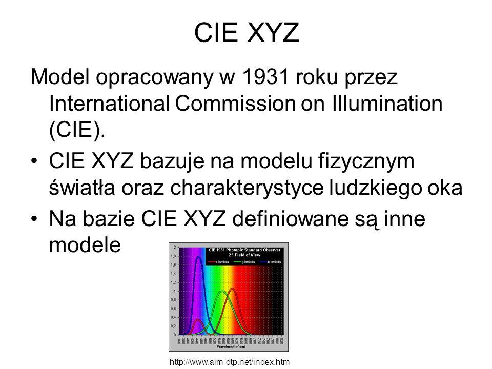 CIE XYZ Model opracowany w 1931 roku przez International Commission on Illumination (CIE).