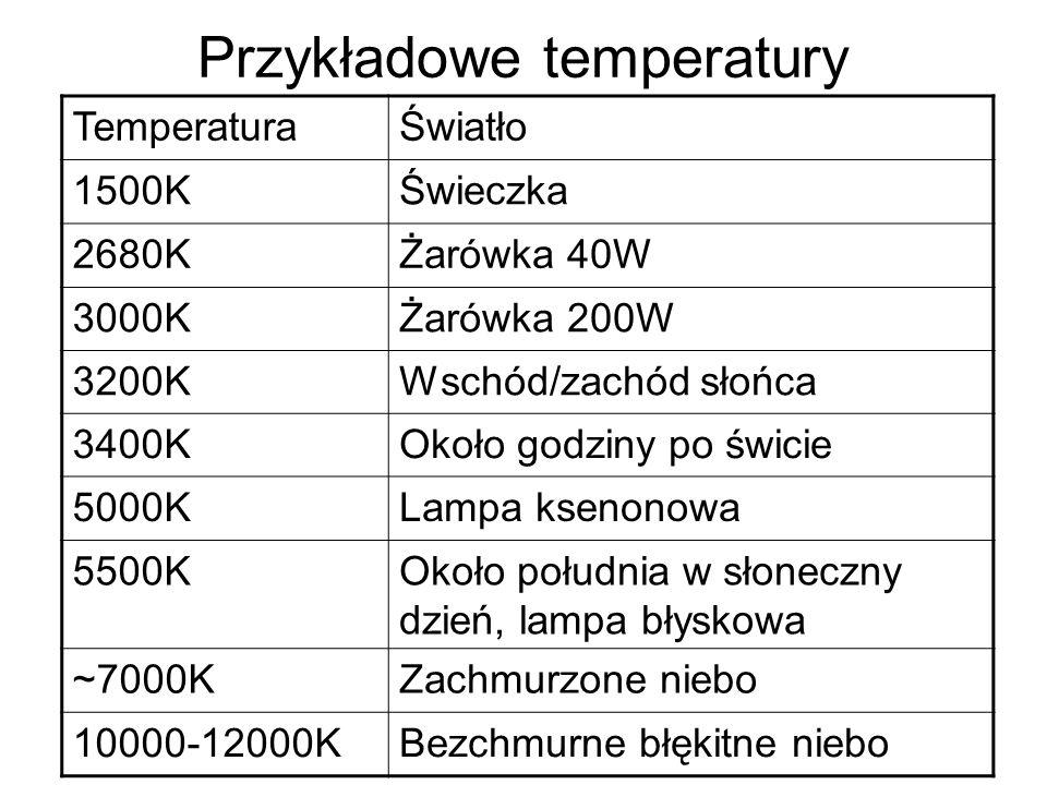 Przykładowe temperatury