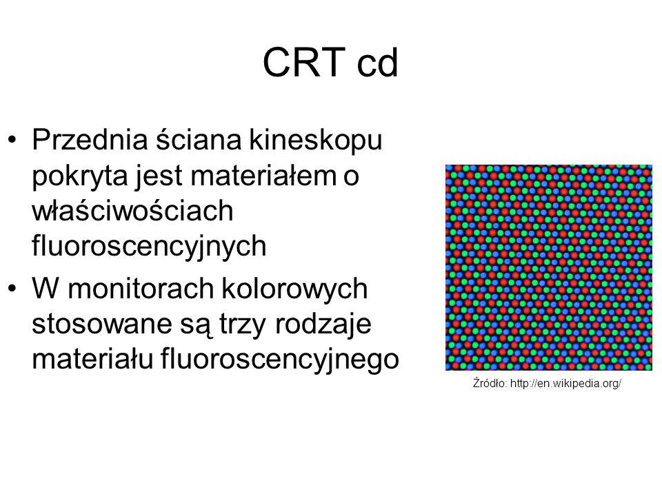 CRT cd Przednia ściana kineskopu pokryta jest materiałem o właściwościach fluoroscencyjnych.