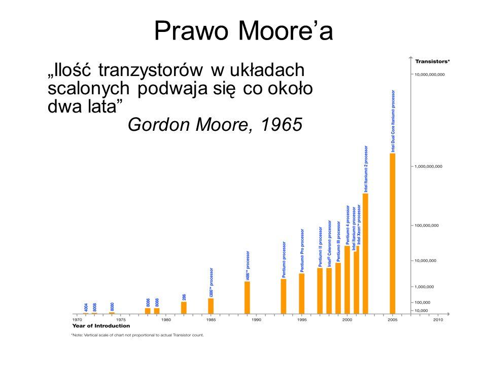 """Prawo Moore'a """"Ilość tranzystorów w układach scalonych podwaja się co około dwa lata Gordon Moore, 1965."""