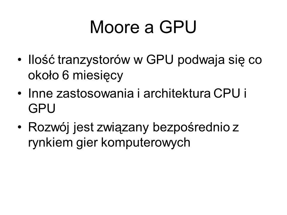 Moore a GPU Ilość tranzystorów w GPU podwaja się co około 6 miesięcy