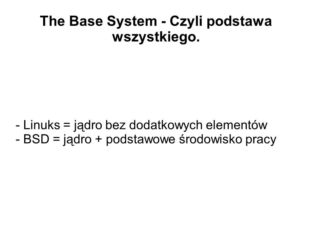 The Base System - Czyli podstawa wszystkiego.