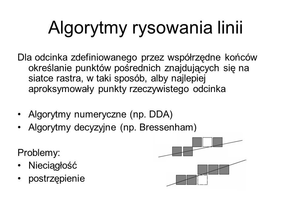 Algorytmy rysowania linii