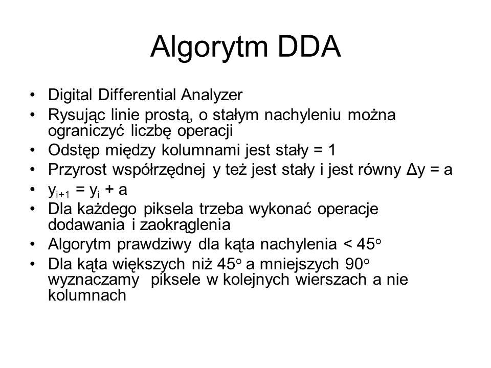 Algorytm DDA Digital Differential Analyzer