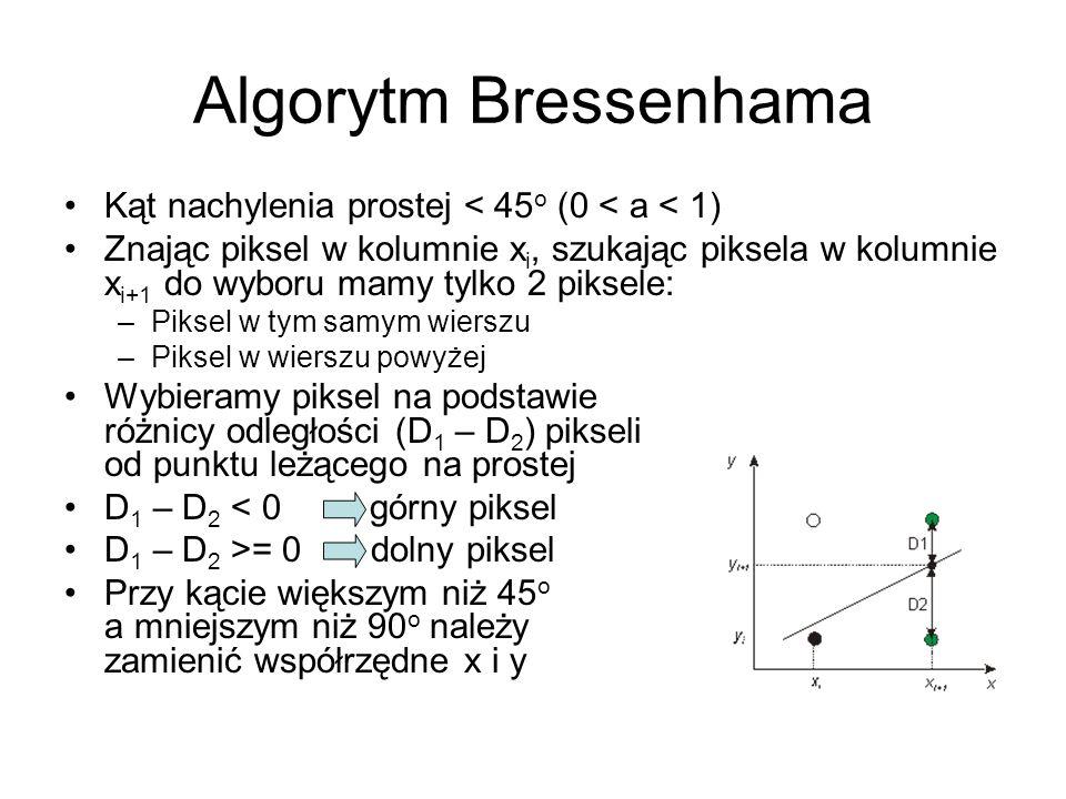 Algorytm Bressenhama Kąt nachylenia prostej < 45o (0 < a < 1)