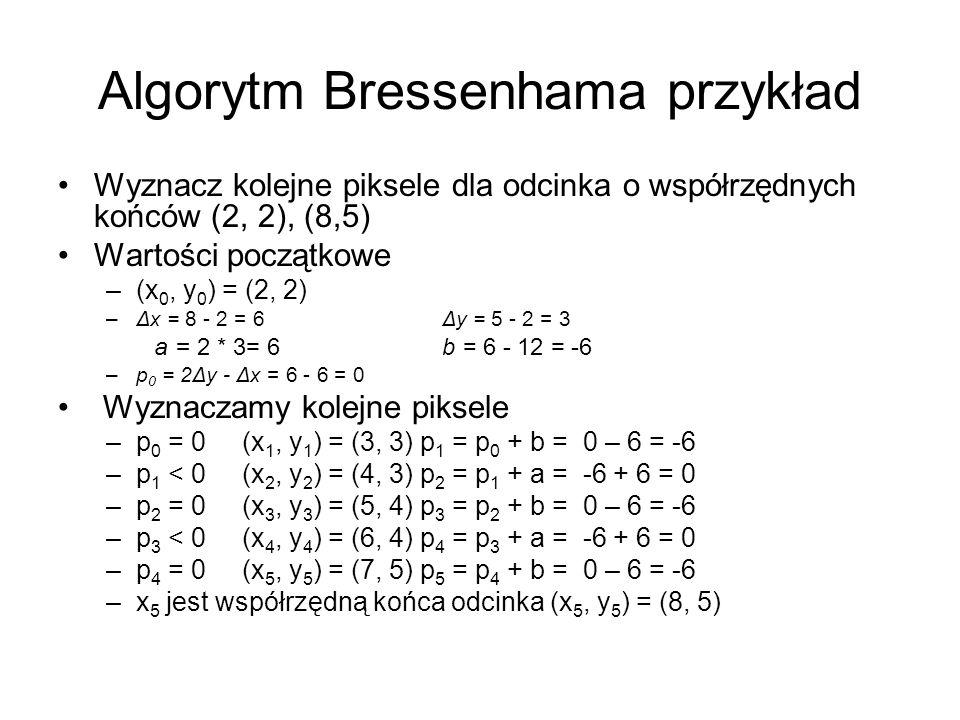 Algorytm Bressenhama przykład