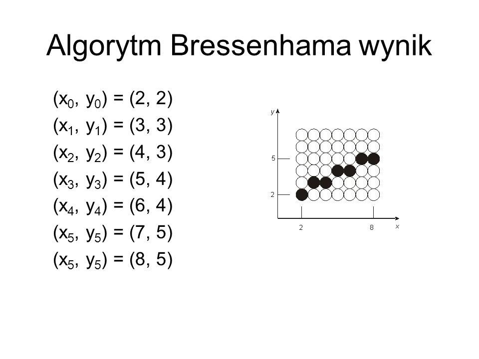 Algorytm Bressenhama wynik