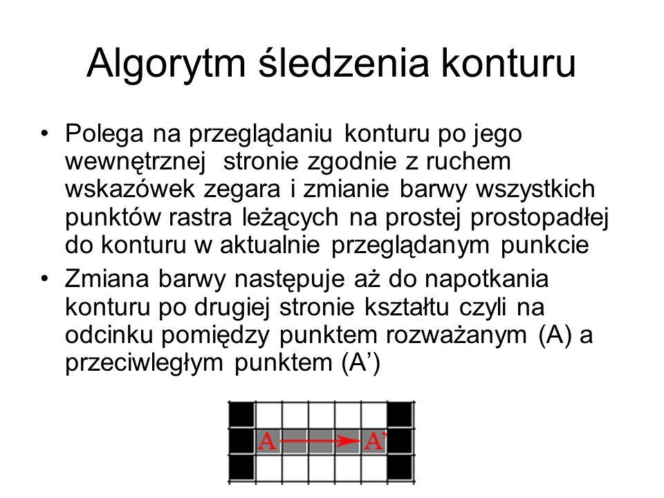 Algorytm śledzenia konturu