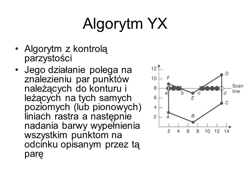 Algorytm YX Algorytm z kontrolą parzystości