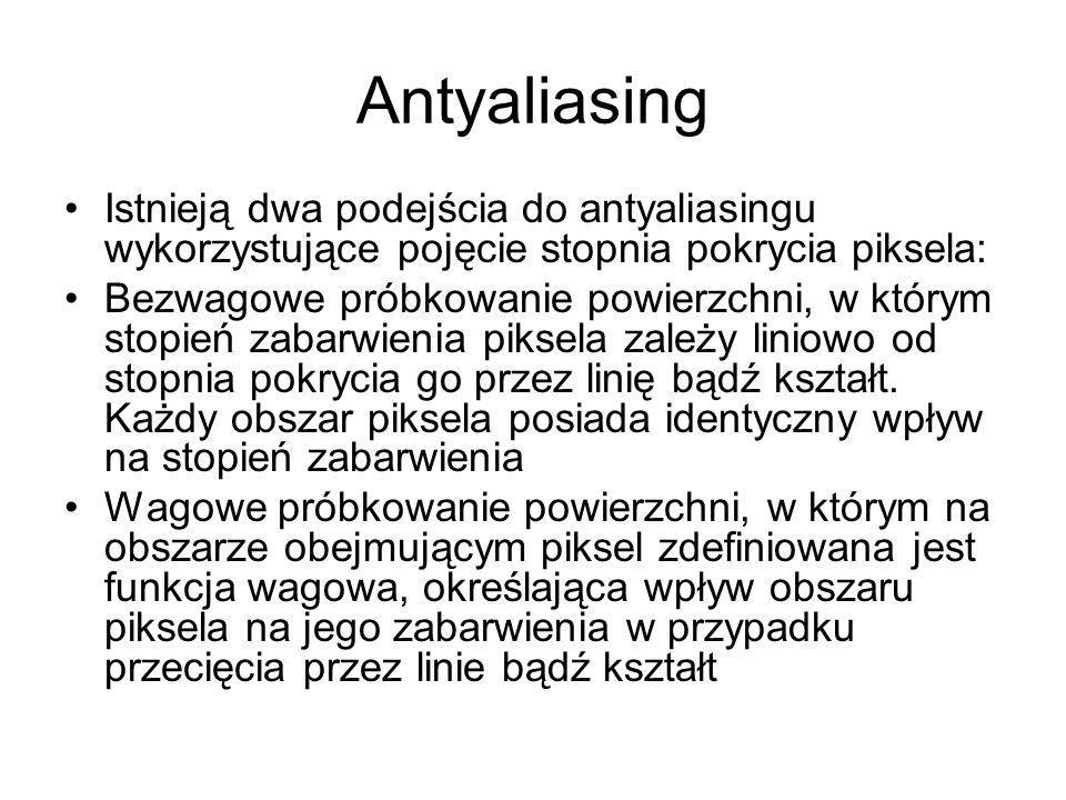 Antyaliasing Istnieją dwa podejścia do antyaliasingu wykorzystujące pojęcie stopnia pokrycia piksela:
