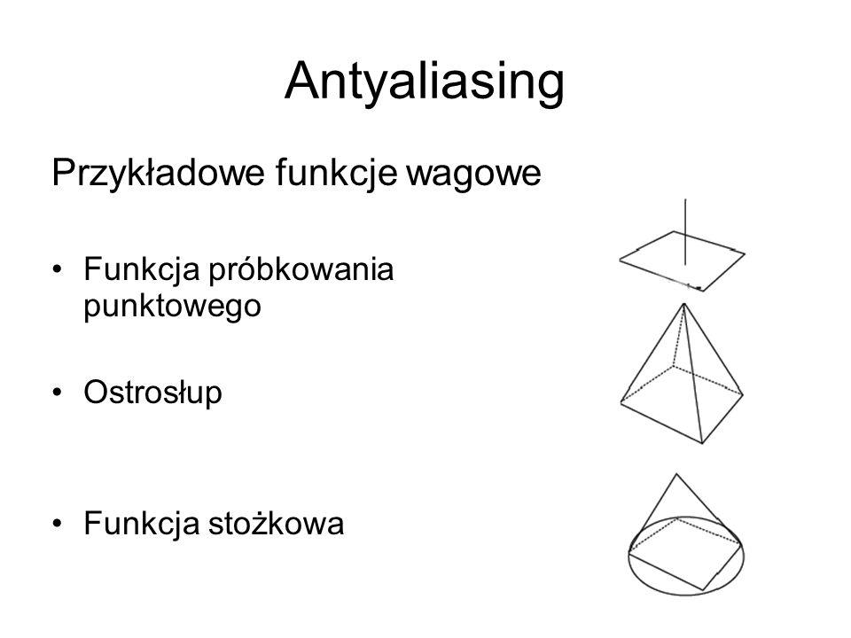Antyaliasing Przykładowe funkcje wagowe Funkcja próbkowania punktowego