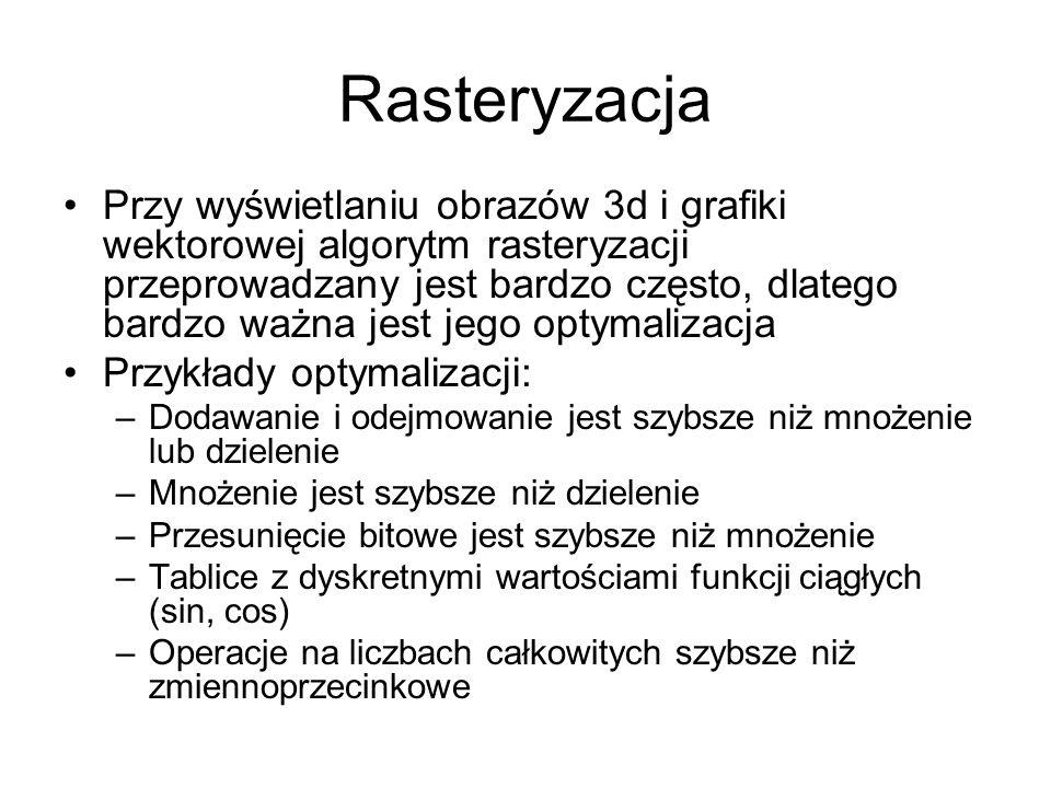 Rasteryzacja