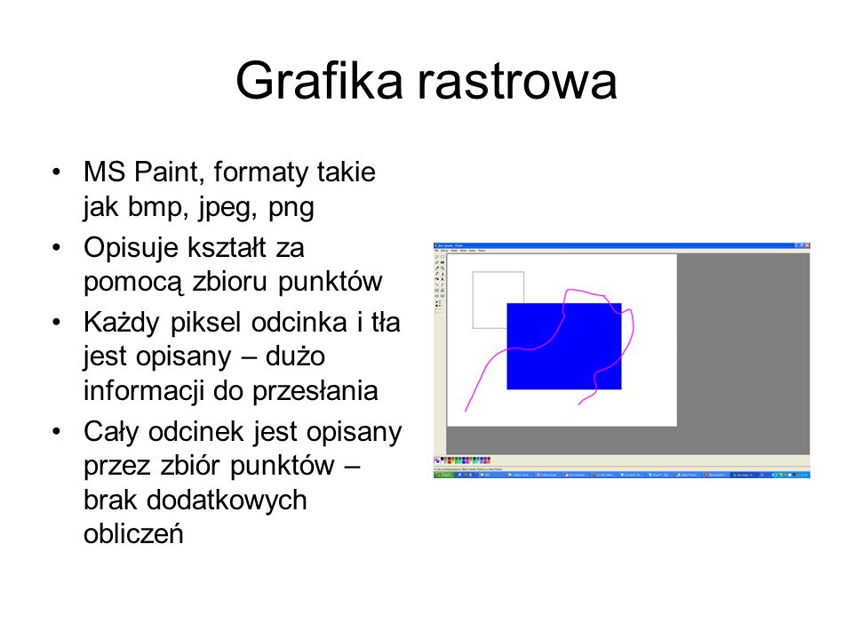 Grafika rastrowa MS Paint, formaty takie jak bmp, jpeg, png