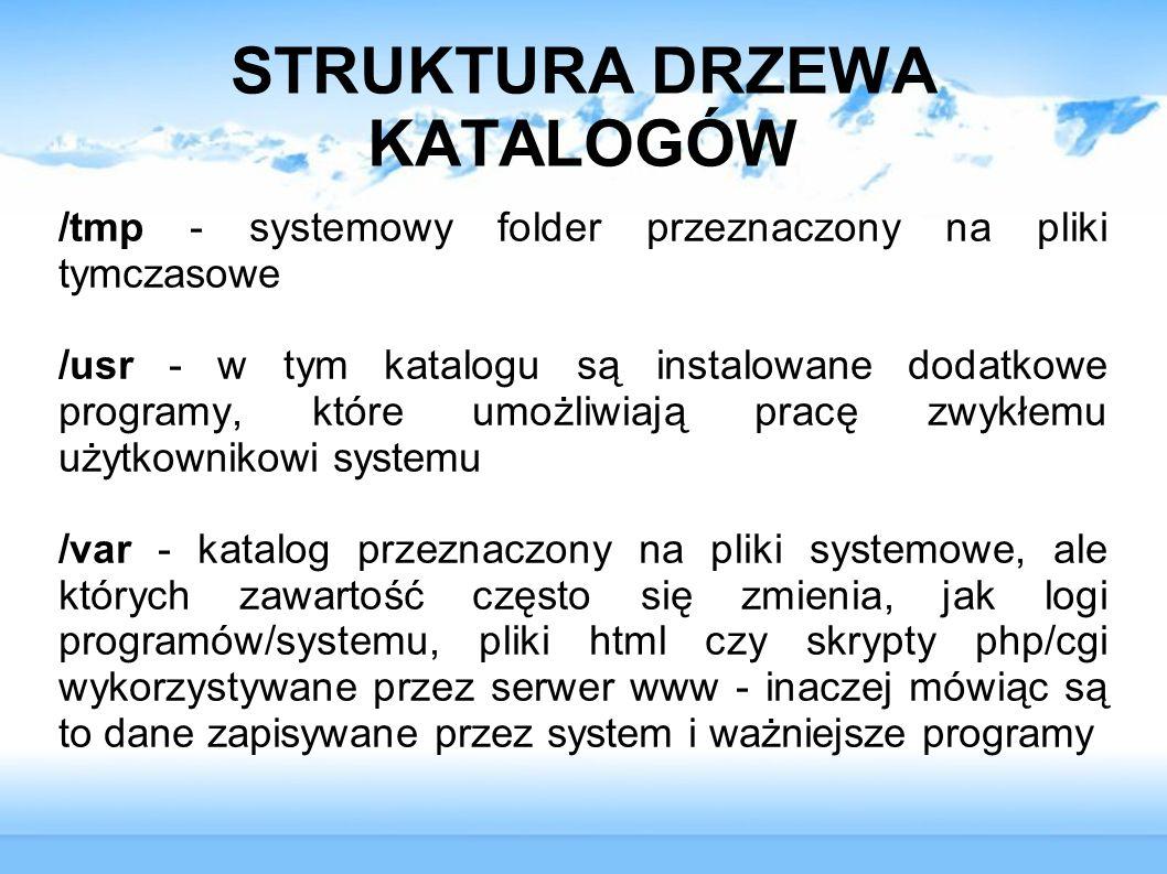 STRUKTURA DRZEWA KATALOGÓW
