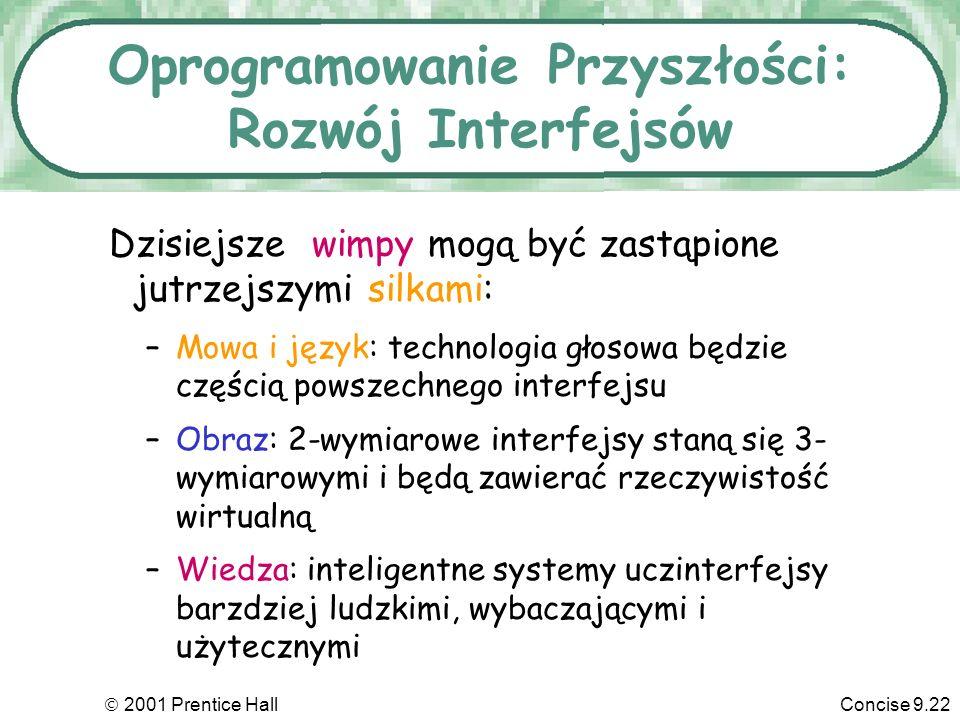 Oprogramowanie Przyszłości: Rozwój Interfejsów