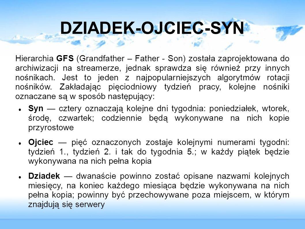 DZIADEK-OJCIEC-SYN