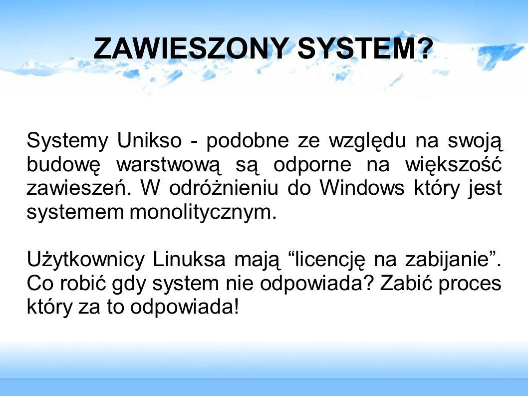 ZAWIESZONY SYSTEM