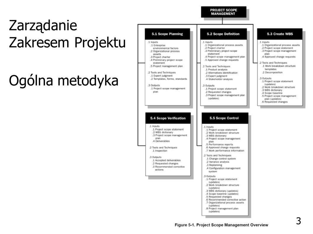 Zarządanie Zakresem Projektu Ogólna metodyka