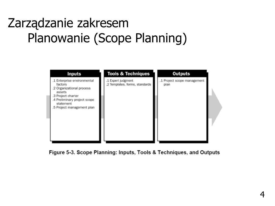 Zarządzanie zakresem Planowanie (Scope Planning)