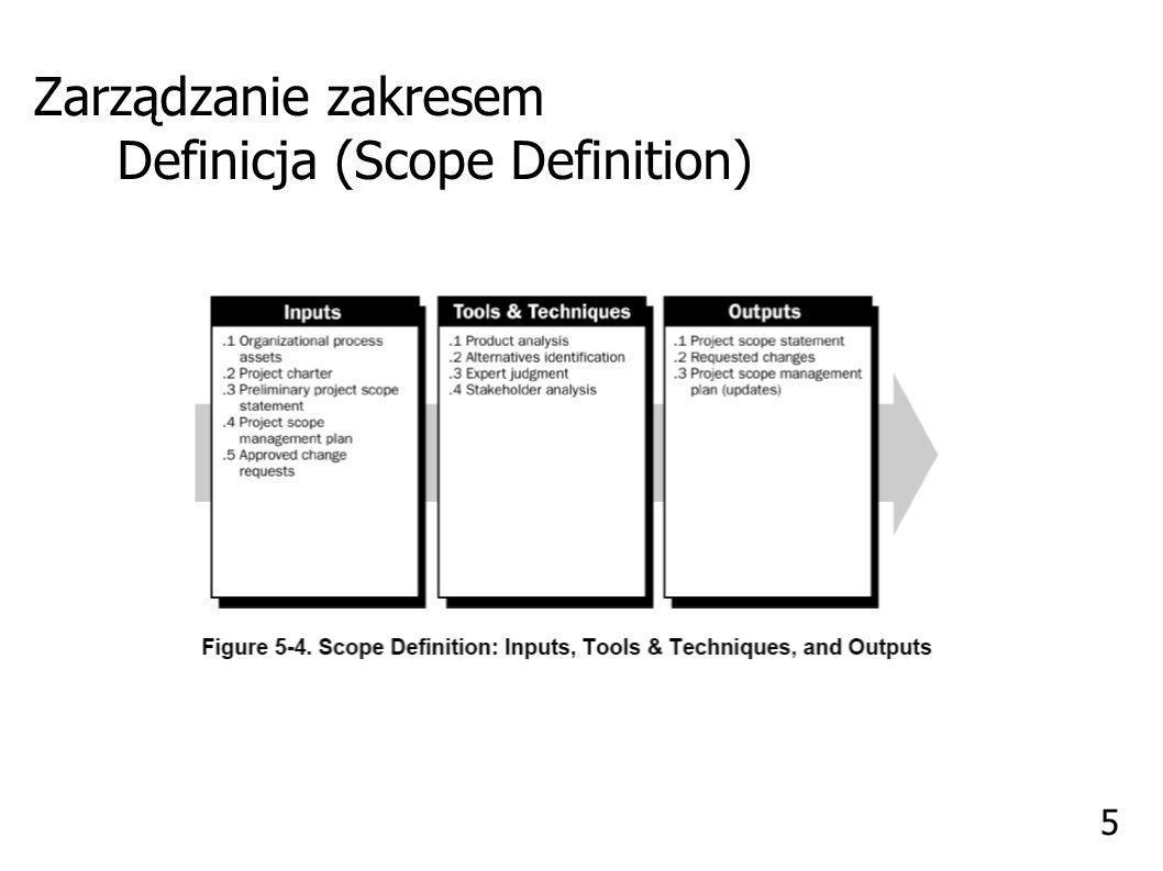 Zarządzanie zakresem Definicja (Scope Definition)