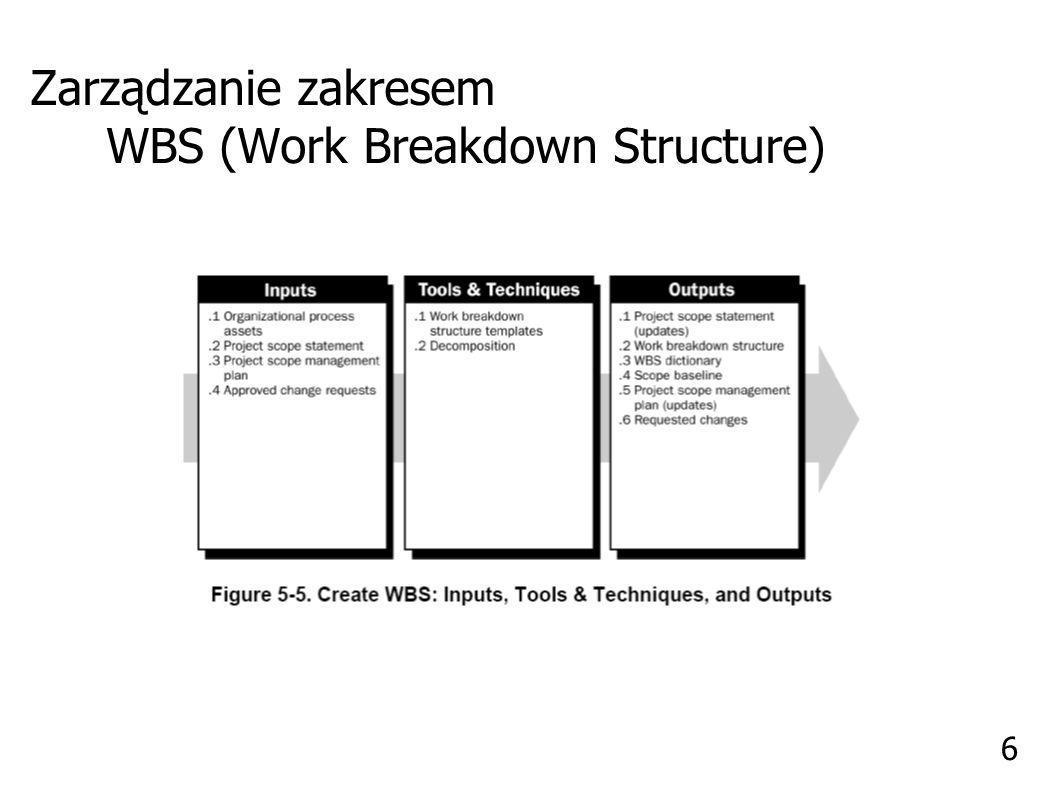 Zarządzanie zakresem WBS (Work Breakdown Structure)