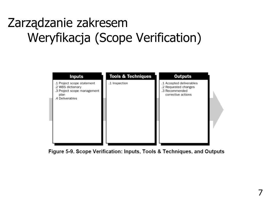 Zarządzanie zakresem Weryfikacja (Scope Verification)