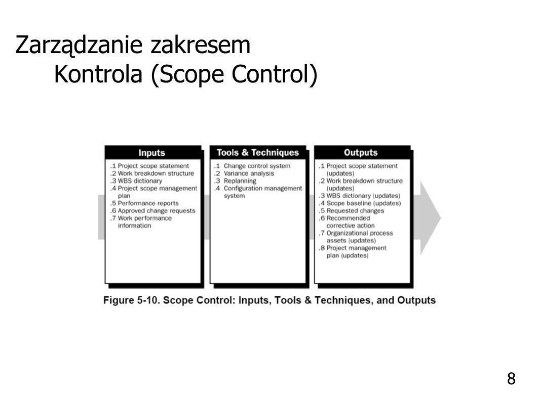 Zarządzanie zakresem Kontrola (Scope Control)
