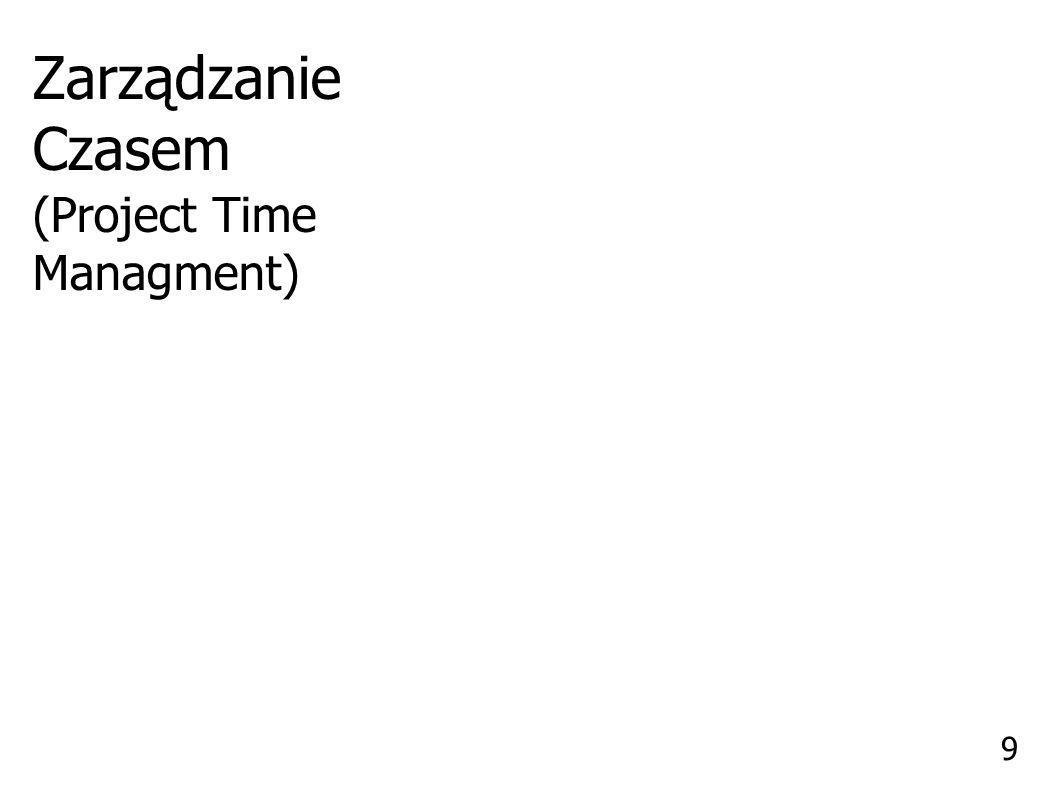Zarządzanie Czasem (Project Time Managment)