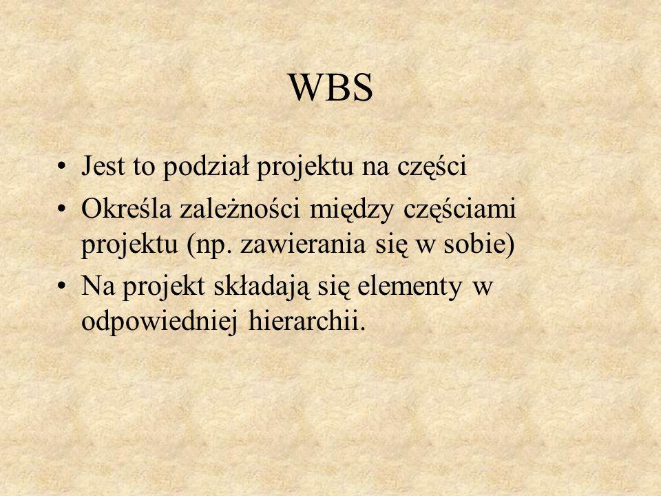 WBS Jest to podział projektu na części