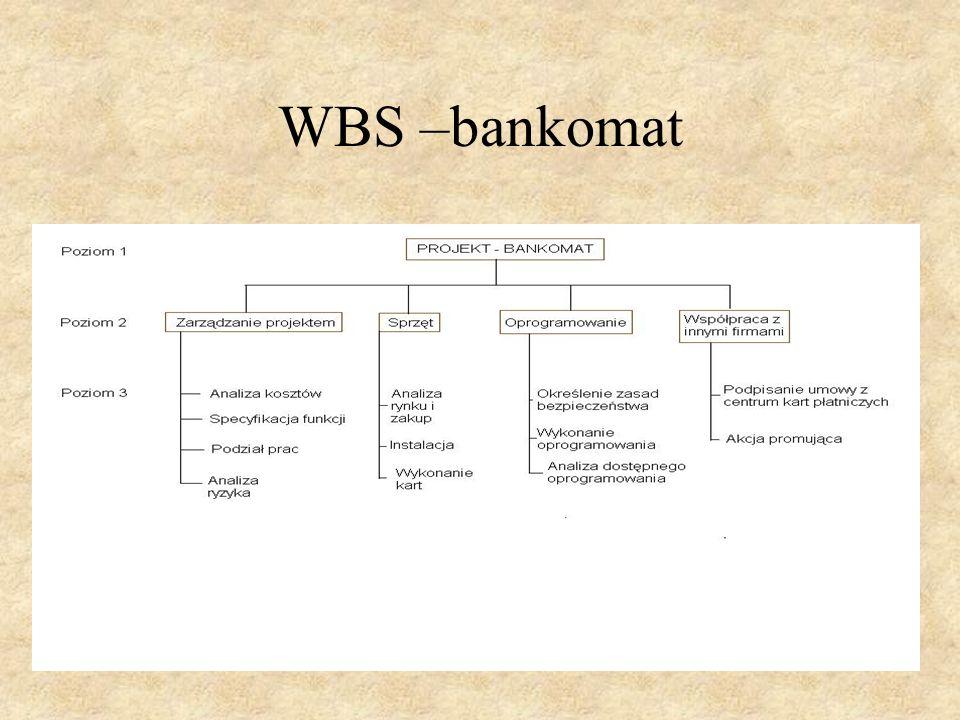 WBS –bankomat