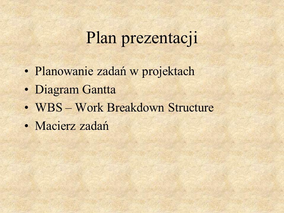 Plan prezentacji Planowanie zadań w projektach Diagram Gantta