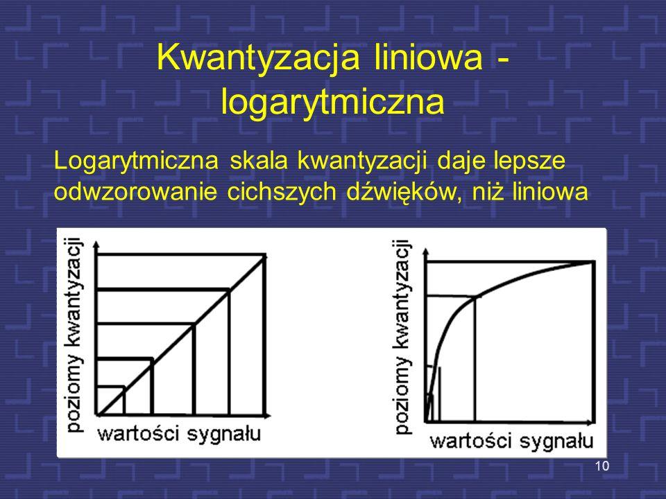 Kwantyzacja liniowa - logarytmiczna