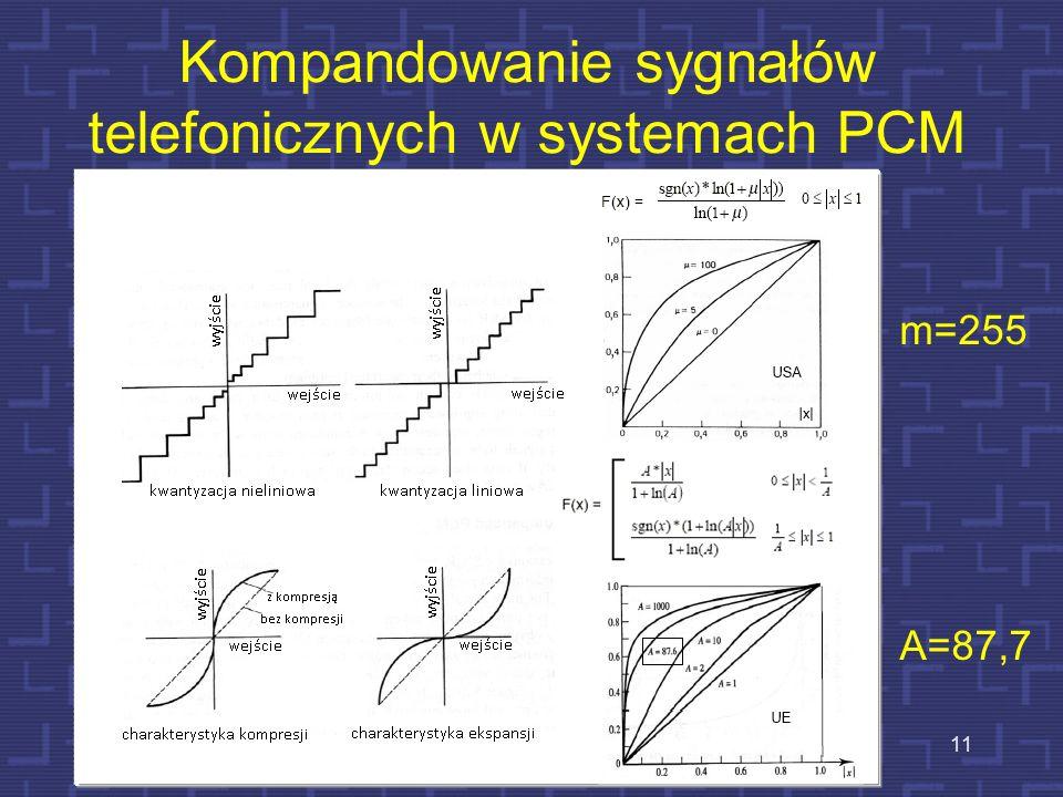 Kompandowanie sygnałów telefonicznych w systemach PCM
