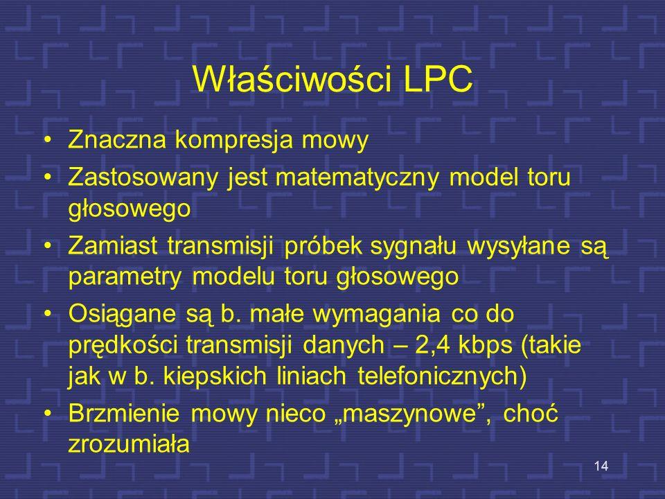 Właściwości LPC Znaczna kompresja mowy