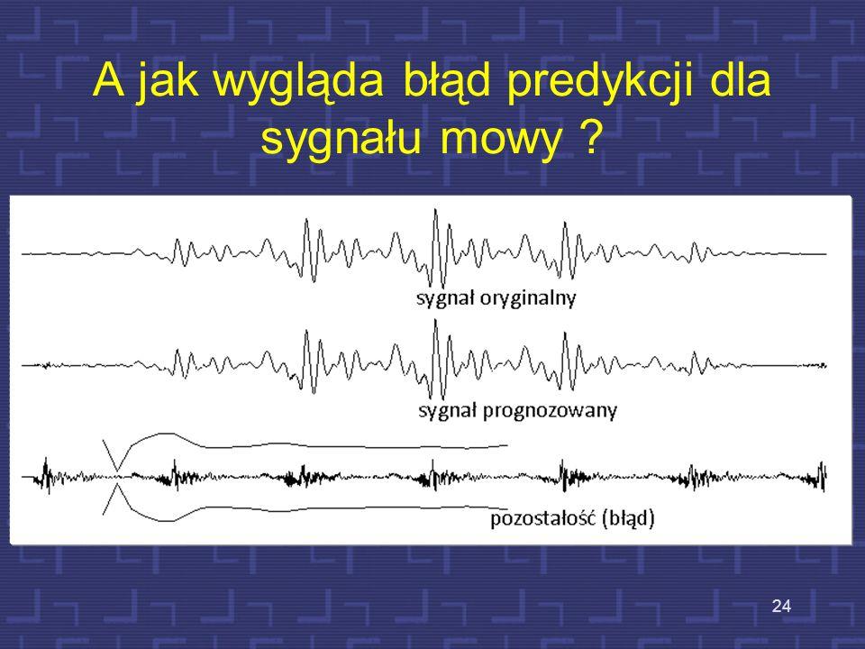 A jak wygląda błąd predykcji dla sygnału mowy