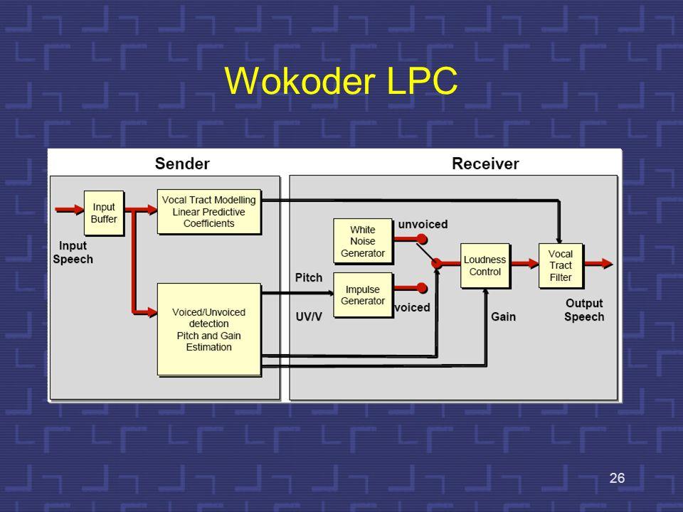 Wokoder LPC