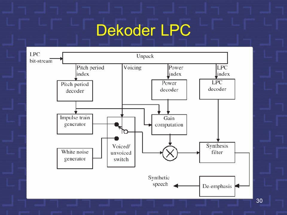 Dekoder LPC
