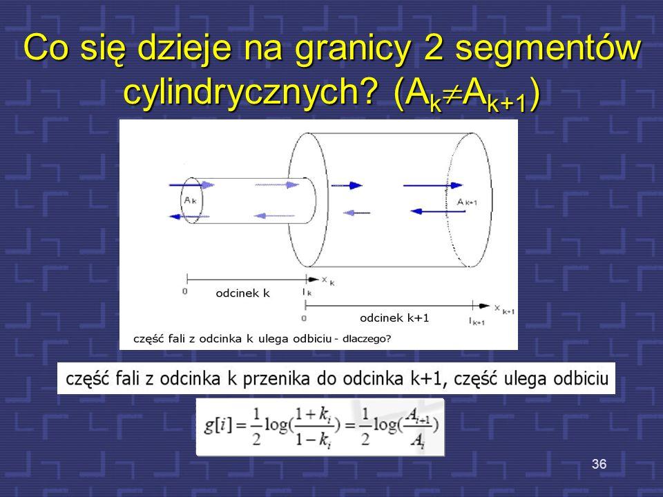 Co się dzieje na granicy 2 segmentów cylindrycznych (AkAk+1)