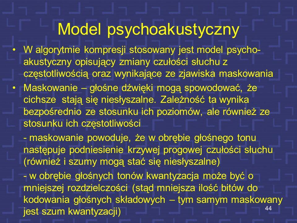 Model psychoakustyczny